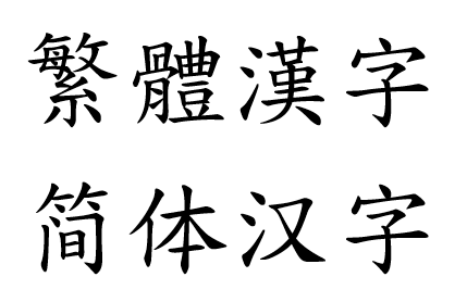The importance of Chinese Character